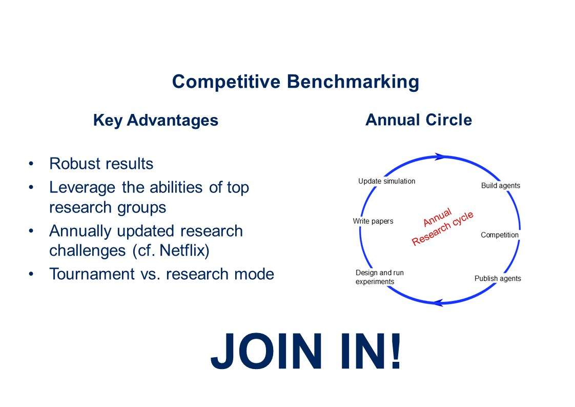JOIN IN! Key Advantages Robust results Leverage the abilities of top research groups Annually updated research challenges (cf. Netflix) Tournament vs.