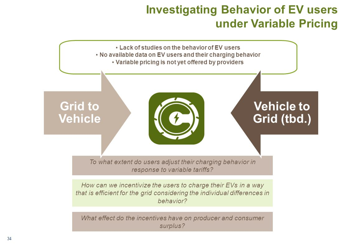 How can we incentivize the users to charge their EVs in a way that is efficient for the grid considering the individual differences in behavior.