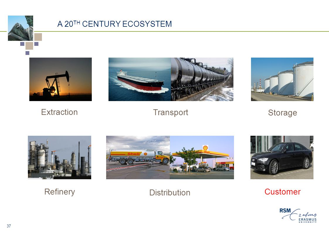 A 20 TH CENTURY ECOSYSTEM 37 Extraction Transport Storage Refinery Distribution Customer