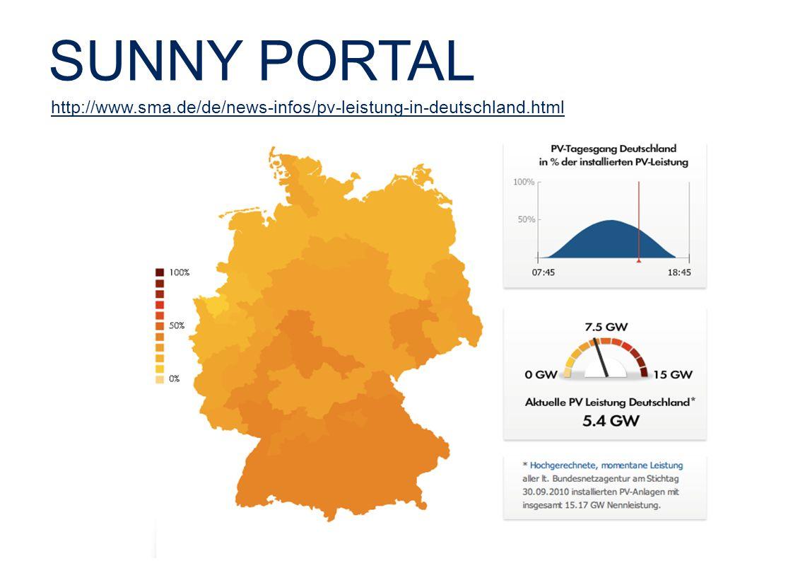 SUNNY PORTAL http://www.sma.de/de/news-infos/pv-leistung-in-deutschland.html