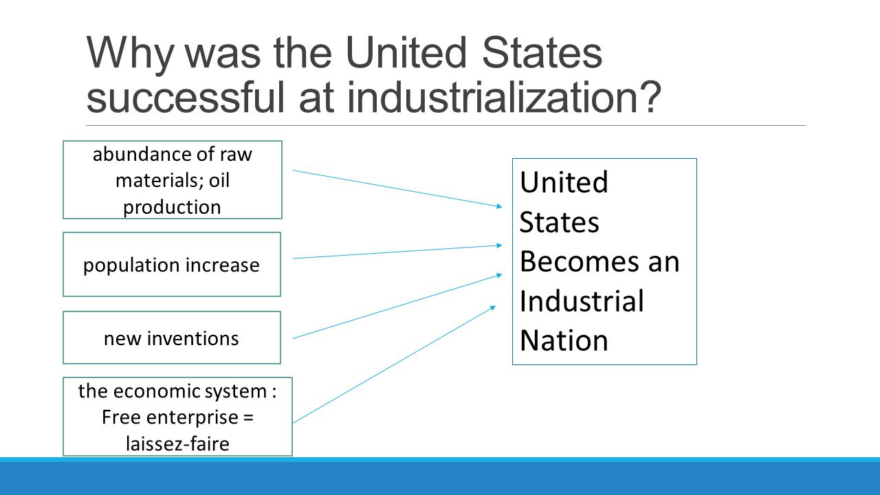 abundance of raw materials; oil production population increase new inventions the economic system : Free enterprise = laissez-faire United States Becomes an Industrial Nation Why was the United States successful at industrialization?