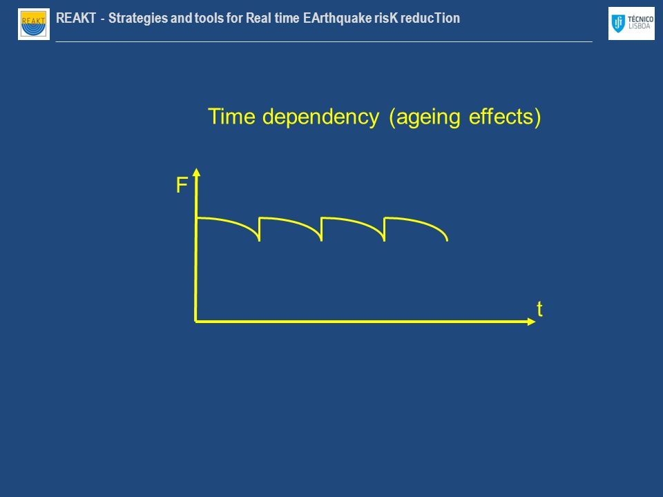 REAKT - Strategies and tools for Real time EArthquake risK reducTion ________________________________________________________________________________ F t Time dependency (ageing effects)