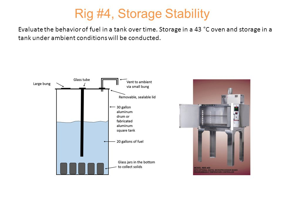 31 Rig #4, Storage Stability Evaluate the behavior of fuel in a tank over time. Storage in a 43 °C oven and storage in a tank under ambient conditions