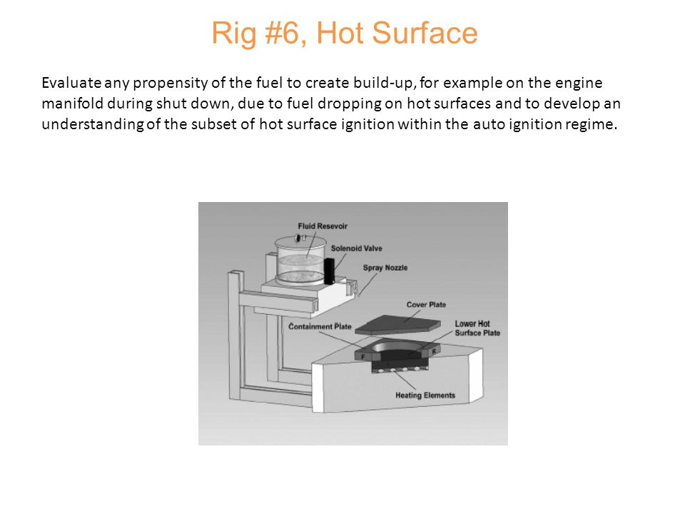 33 Rig #6, Hot Surface Evaluate any propensity of the fuel to create build-up, for example on the engine manifold during shut down, due to fuel droppi