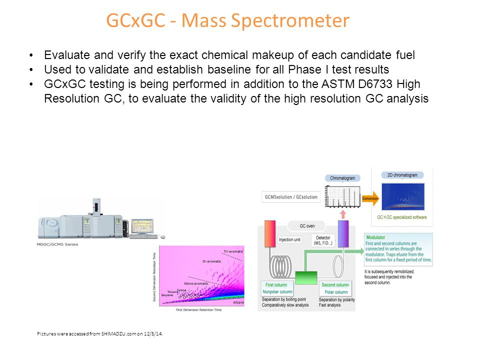 GCxGC - Mass Spectrometer Evaluate and verify the exact chemical makeup of each candidate fuel Used to validate and establish baseline for all Phase I