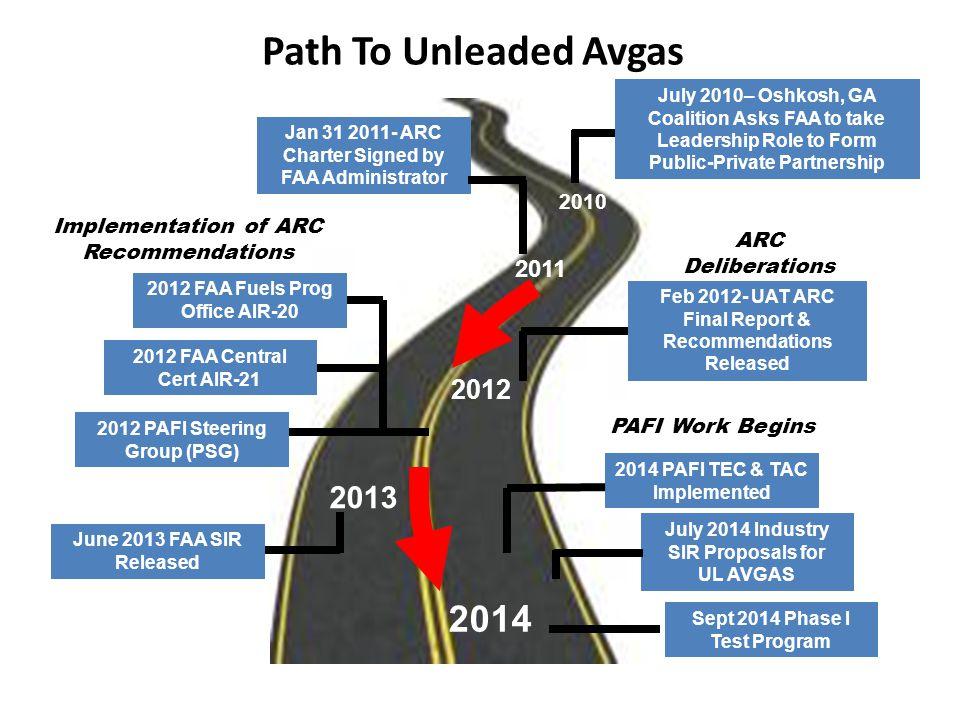 Path To Unleaded Avgas 2011 2012 2010 Jan 31 2011- ARC Charter Signed by FAA Administrator July 2010– Oshkosh, GA Coalition Asks FAA to take Leadershi