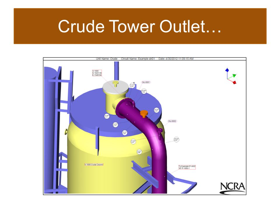 Crude Tower Outlet…