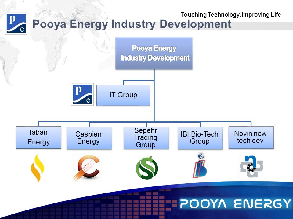 Touching Technology, Improving Life LOGO Pooya Energy Industry Development Taban Energy Caspian Energy Sepehr Trading Group IBI Bio-Tech Group Novin new tech dev IT Group