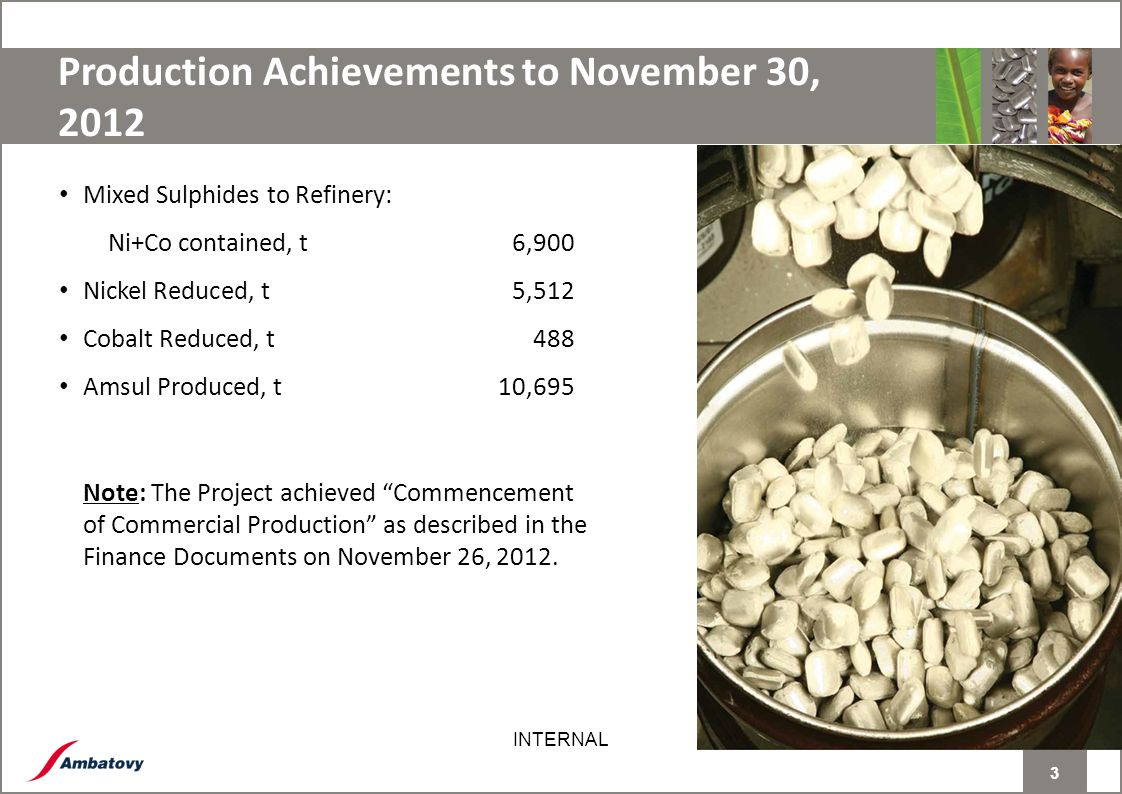 3 INTERNAL Production Achievements to November 30, 2012 3 Mixed Sulphides to Refinery: Ni+Co contained, t6,900 Nickel Reduced, t5,512 Cobalt Reduced, t488 Amsul Produced, t10,695 Note: The Project achieved Commencement of Commercial Production as described in the Finance Documents on November 26, 2012.