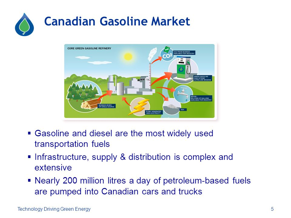Canadian Gasoline Market 5Technology Driving Green Energy  Gasoline and diesel are the most widely used transportation fuels  Infrastructure, supply & distribution is complex and extensive  Nearly 200 million litres a day of petroleum-based fuels are pumped into Canadian cars and trucks