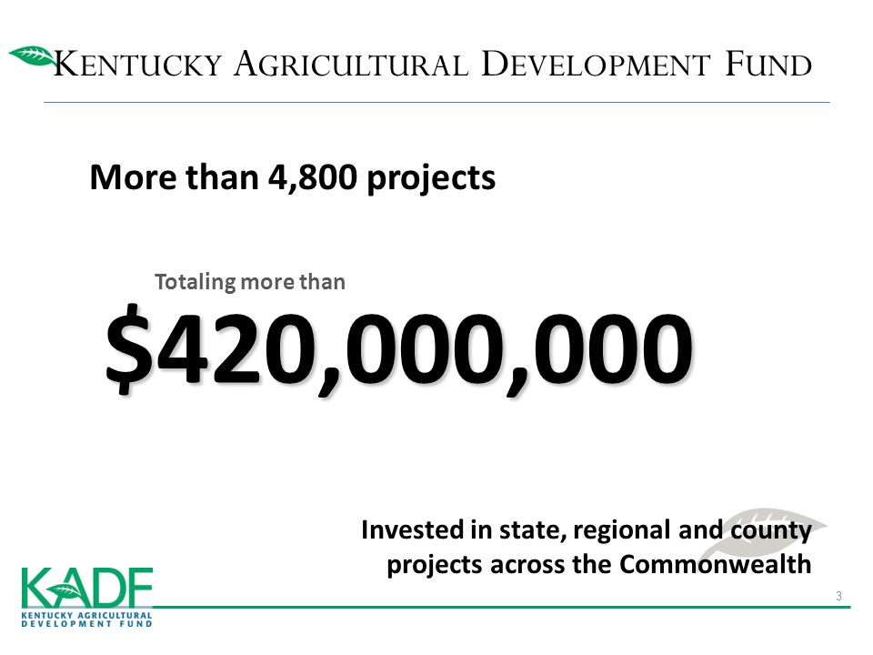 K ENTUCKY A GRICULTURAL D EVELOPMENT F UND $420,000,000 Invested in state, regional and county projects across the Commonwealth Totaling more than Mor