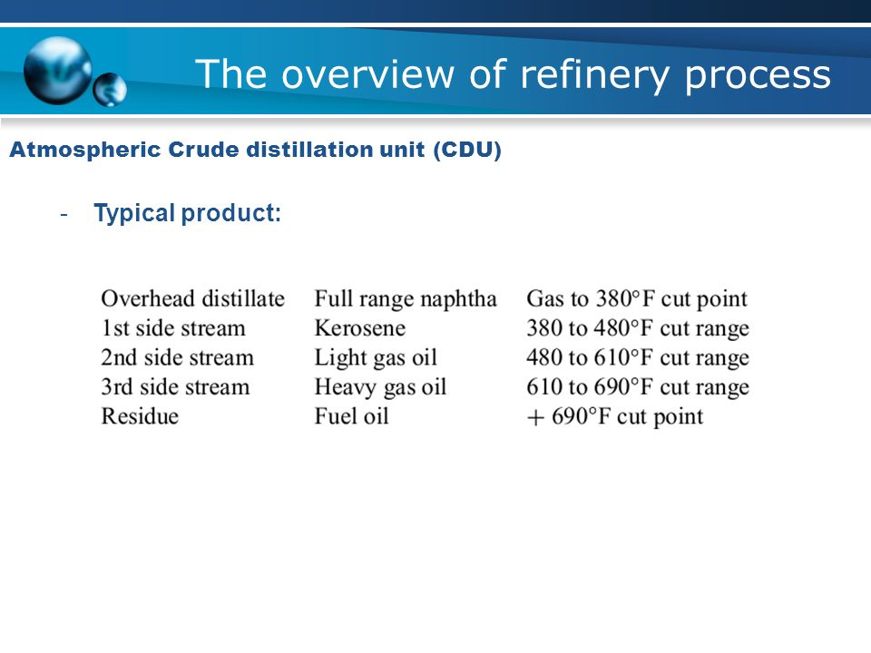 The overview of refinery process Atmospheric Crude distillation unit (CDU) -Typical product: