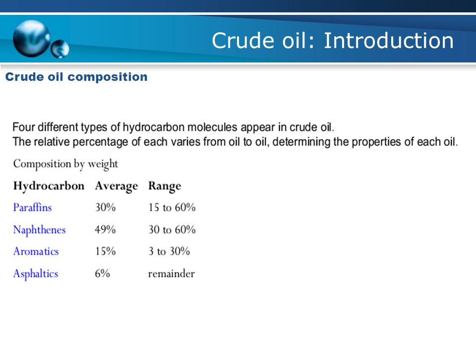Crude oil: Introduction Crude oil composition