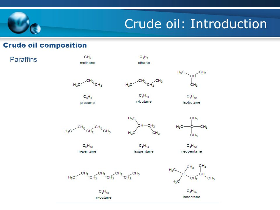 Crude oil: Introduction Crude oil composition Aromatics and napthenes