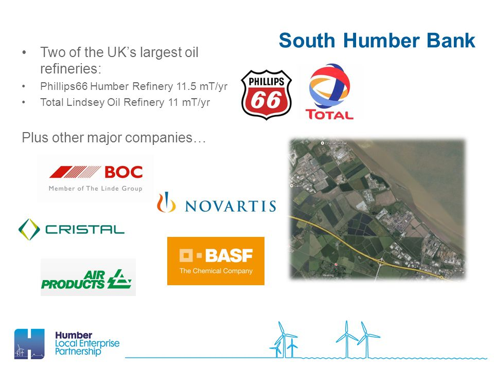 South Humber Bank Two of the UK's largest oil refineries: Phillips66 Humber Refinery 11.5 mT/yr Total Lindsey Oil Refinery 11 mT/yr Plus other major companies…