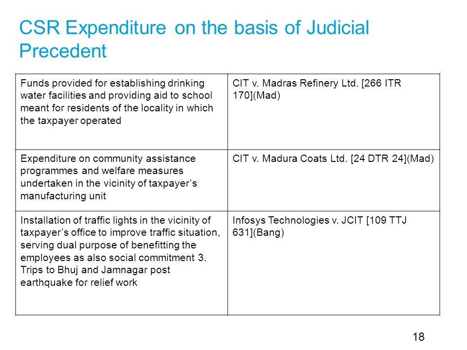CSR Expenditure on the basis of Judicial Precedent Funds provided for establishing drinking water facilities and providing aid to school meant for residents of the locality in which the taxpayer operated CIT v.