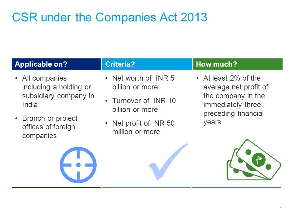 2 CSR under the Companies Act 2013 Applicable on. Criteria How much.