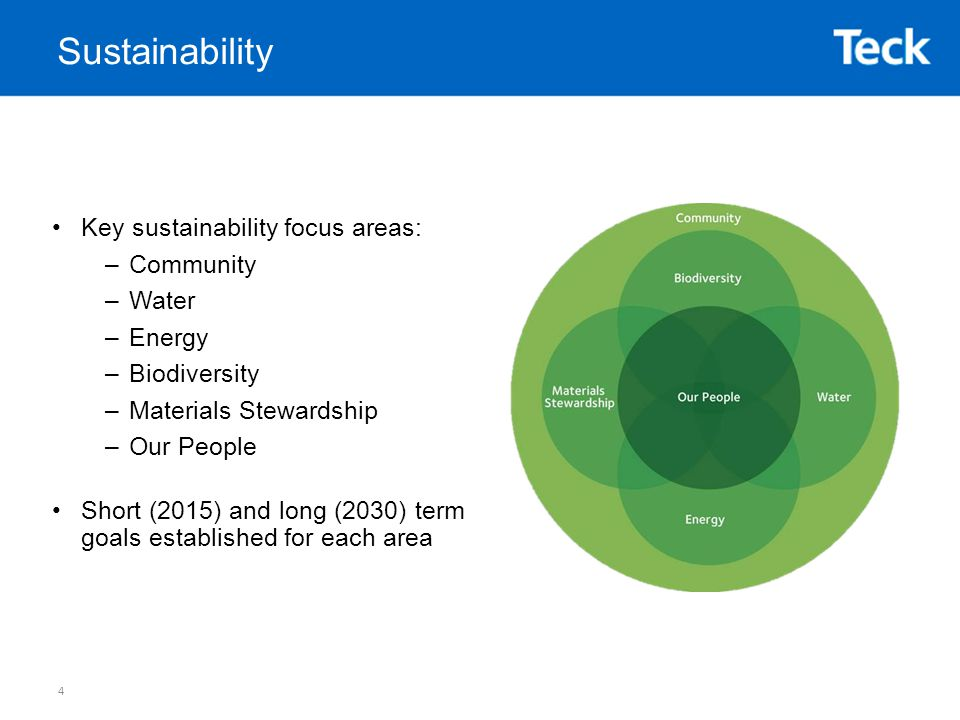 Sustainability Key sustainability focus areas: –Community –Water –Energy –Biodiversity –Materials Stewardship –Our People Short (2015) and long (2030) term goals established for each area 4