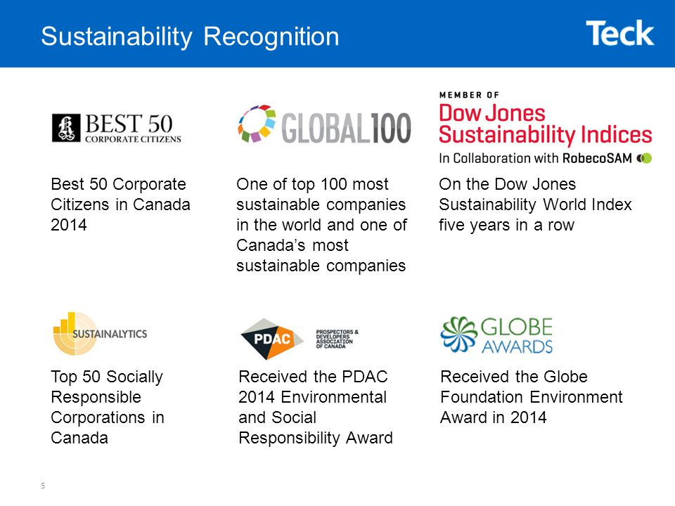Sustainability Recognition Received the PDAC 2014 Environmental and Social Responsibility Award Best 50 Corporate Citizens in Canada 2014 On the Dow Jones Sustainability World Index five years in a row One of top 100 most sustainable companies in the world and one of Canada's most sustainable companies Top 50 Socially Responsible Corporations in Canada Received the Globe Foundation Environment Award in 2014 5