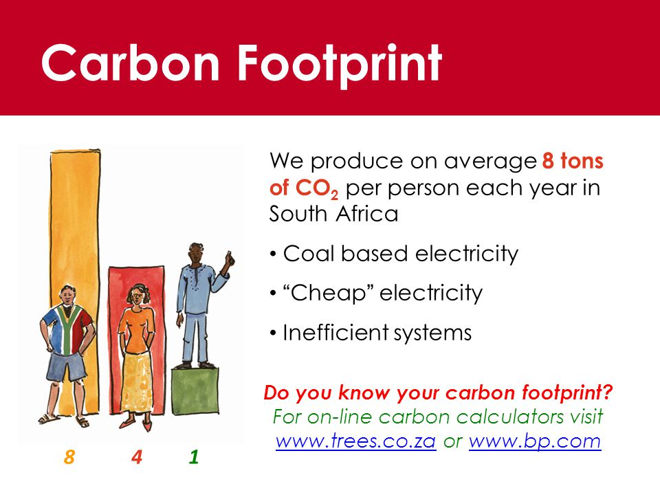 We produce on average 8 tons of CO 2 per person each year in South Africa Coal based electricity Cheap electricity Inefficient systems Do you know your carbon footprint.