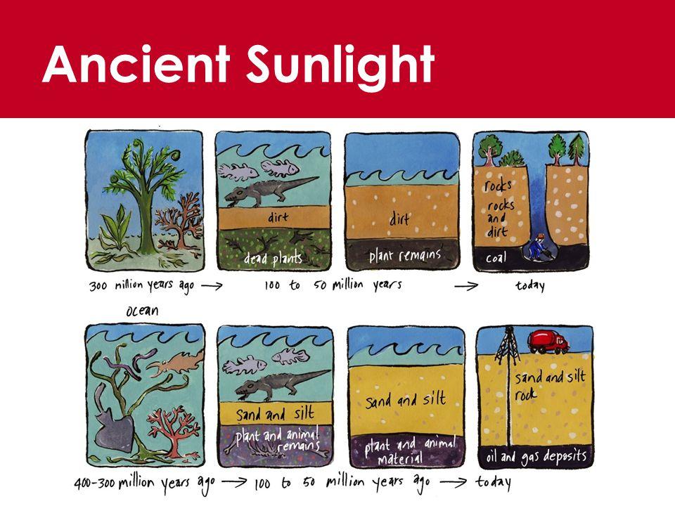 Ancient Sunlight