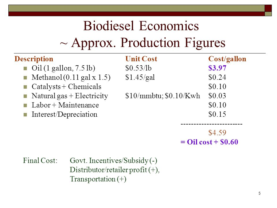 6 Oil Productivities of Various Crops Source: Modified from Chisti, 2007.