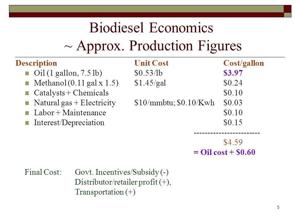 5 Biodiesel Economics ~ Approx.