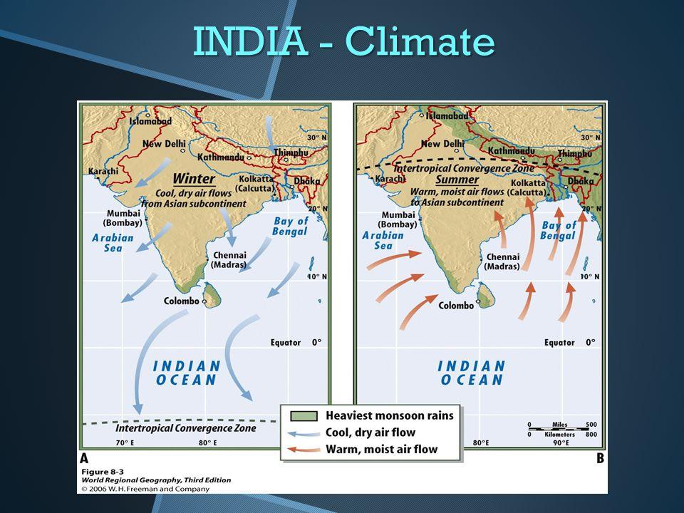 INDIA - Climate