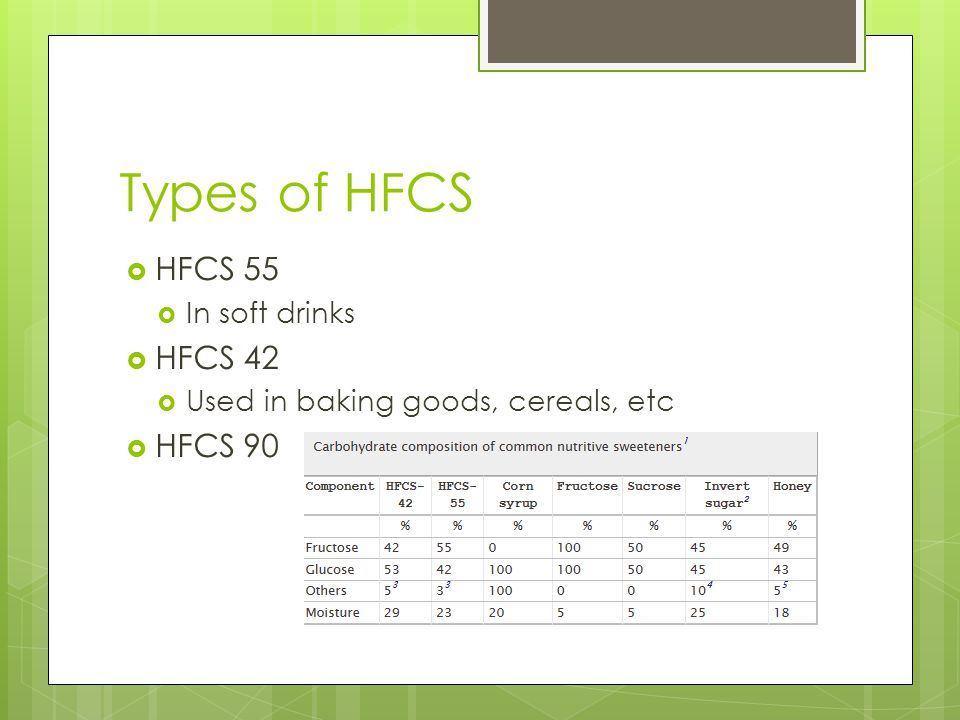 Types of HFCS  HFCS 55  In soft drinks  HFCS 42  Used in baking goods, cereals, etc  HFCS 90