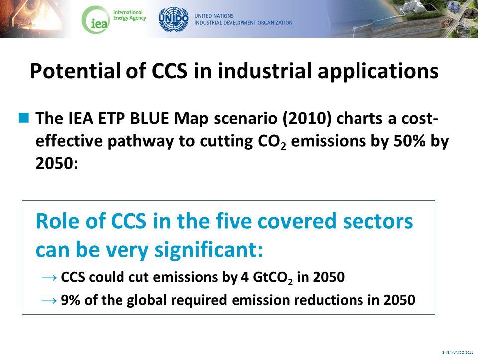 © IEA/UNIDO 2011 Back-up slides