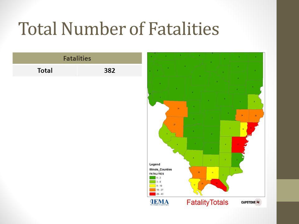Total Number of Fatalities Fatalities Total382