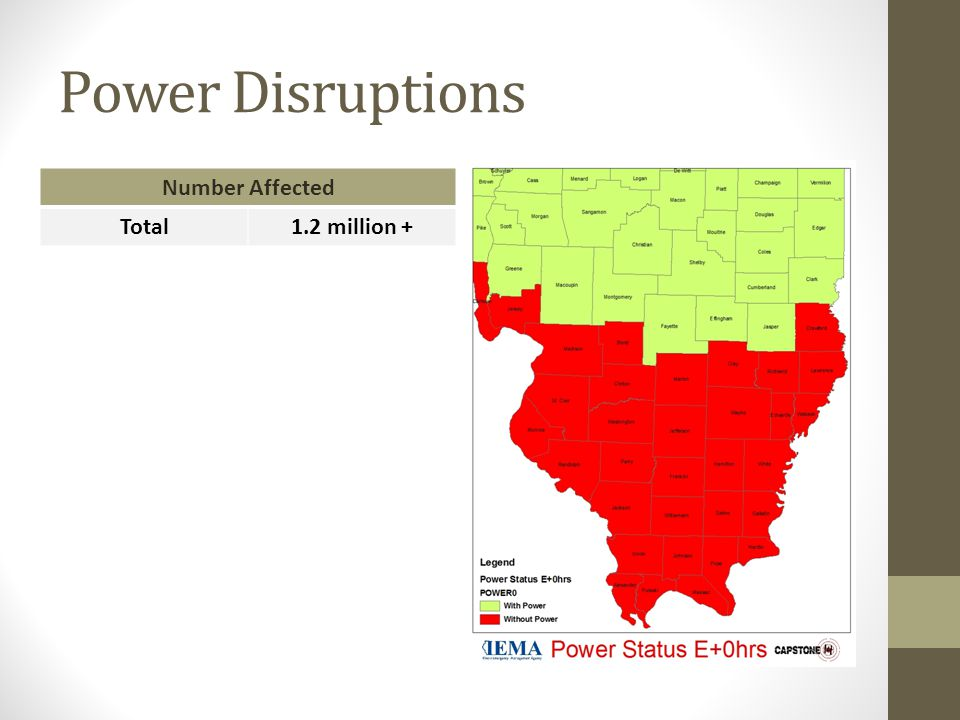 Power Disruptions Number Affected Total1.2 million +