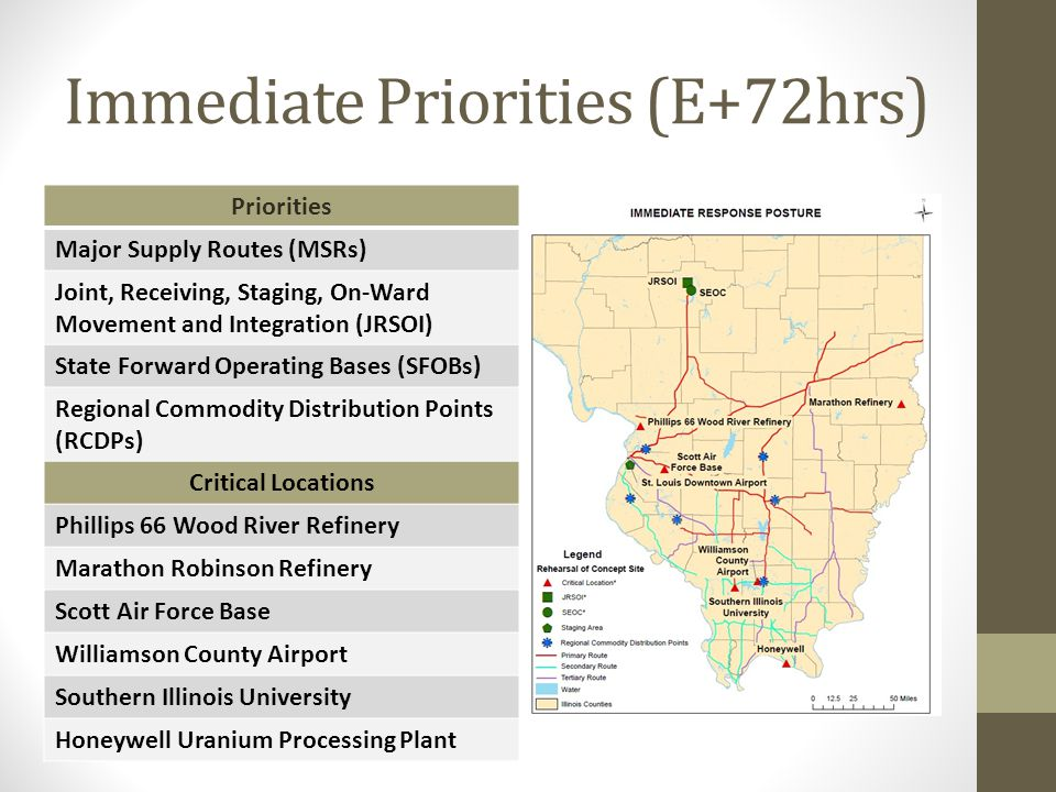 Immediate Priorities (E+72hrs) Priorities Major Supply Routes (MSRs) Joint, Receiving, Staging, On-Ward Movement and Integration (JRSOI) State Forward Operating Bases (SFOBs) Regional Commodity Distribution Points (RCDPs) Critical Locations Phillips 66 Wood River Refinery Marathon Robinson Refinery Scott Air Force Base Williamson County Airport Southern Illinois University Honeywell Uranium Processing Plant