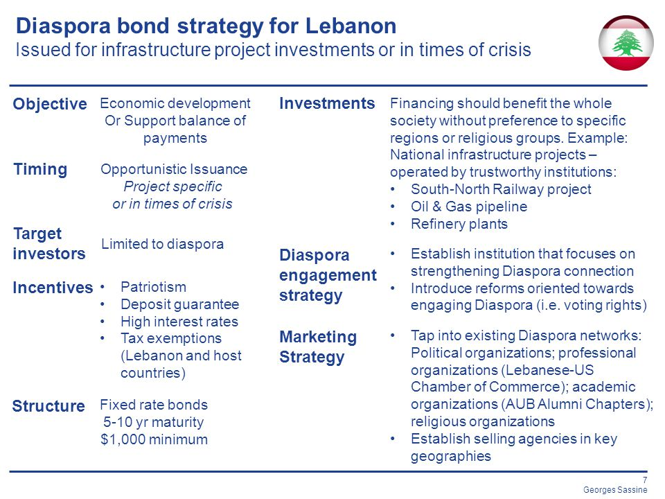 8 Georges Sassine Actions required to successfully raise diaspora bonds Tailor strategy to the Lebanese context Data gathering & analysis Need to better understand the norms that shape the Lebanese Govt-Diaspora relationship.