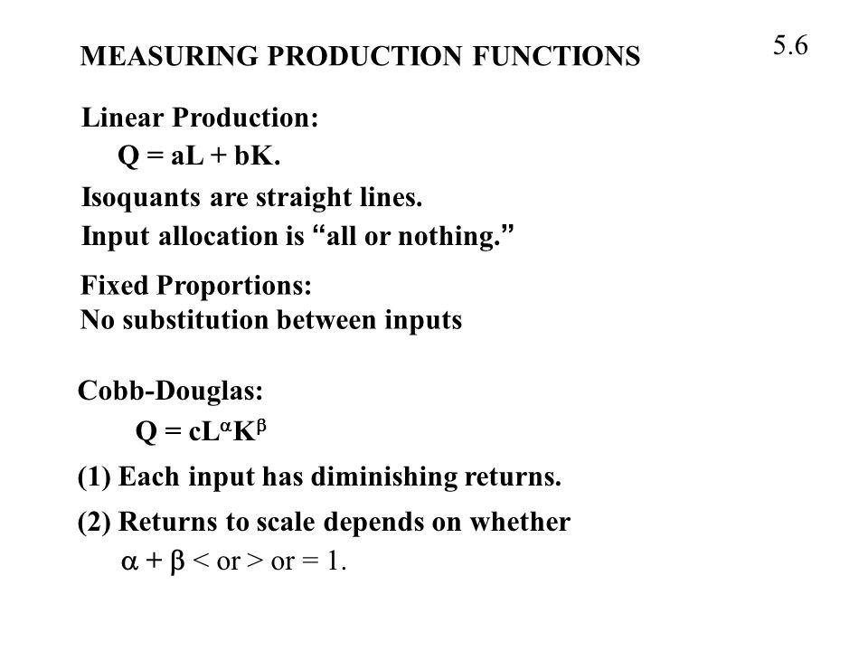 MEASURING PRODUCTION FUNCTIONS Linear Production: Q = aL + bK.