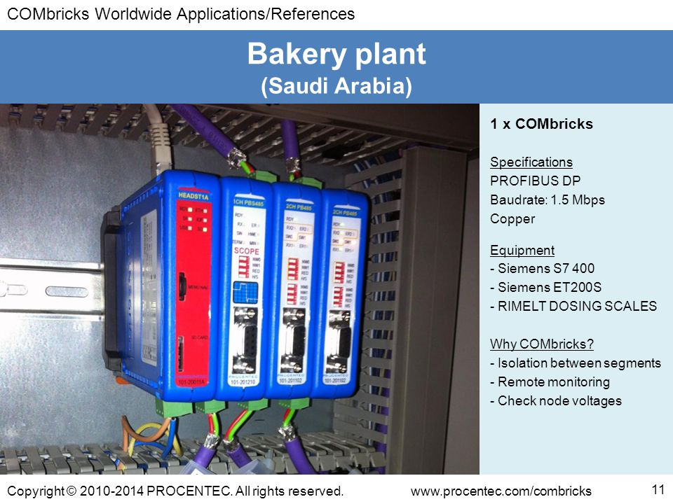 COMbricks Worldwide Applications/References Copyright © 2010-2014 PROCENTEC. All rights reserved.www.procentec.com/combricks (Saudi Arabia) Bakery pla