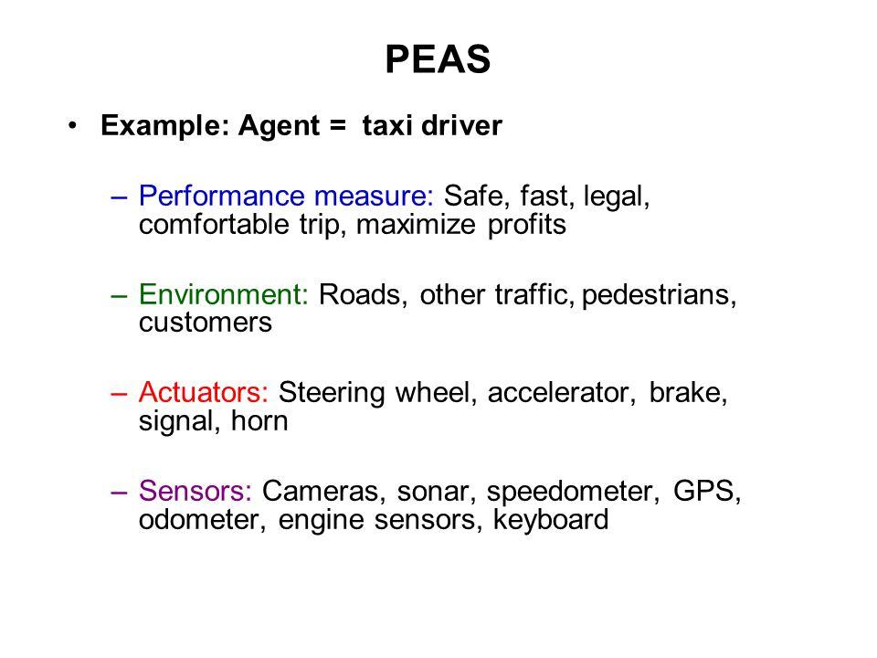 PEAS Example: Agent = taxi driver –Performance measure: Safe, fast, legal, comfortable trip, maximize profits –Environment: Roads, other traffic, pedestrians, customers –Actuators: Steering wheel, accelerator, brake, signal, horn –Sensors: Cameras, sonar, speedometer, GPS, odometer, engine sensors, keyboard