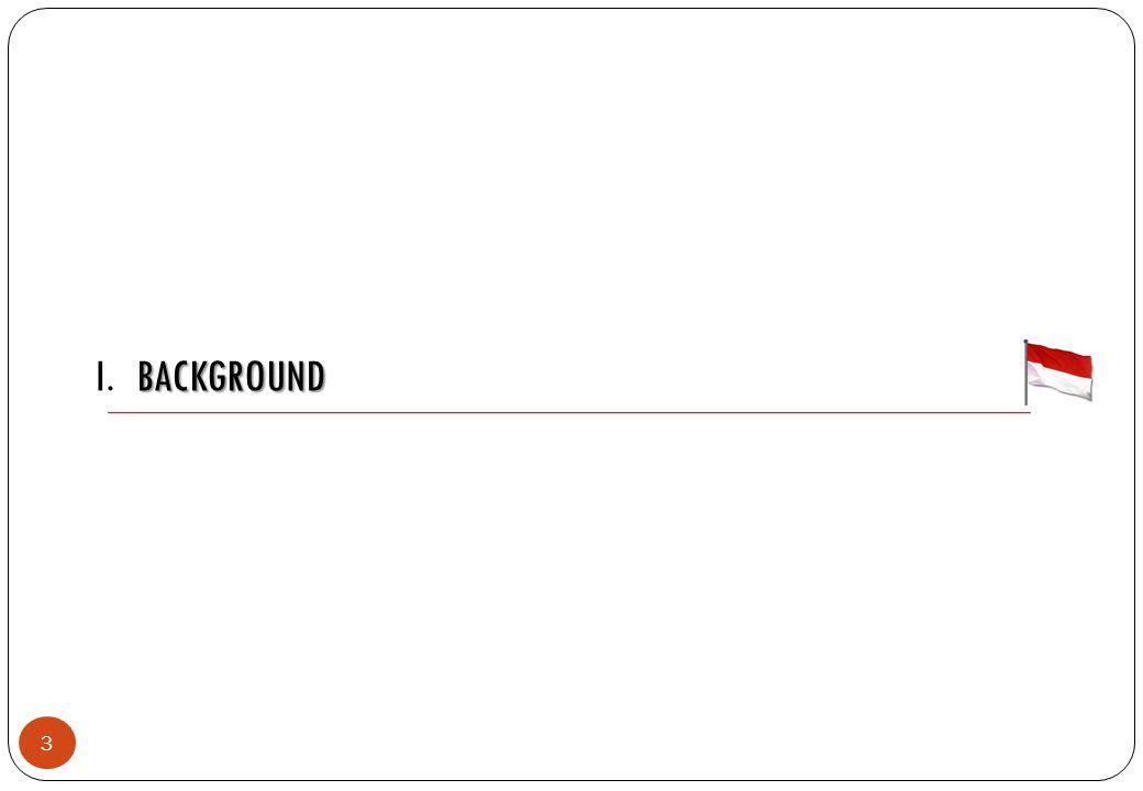 BACKGROUND I.BACKGROUND 3