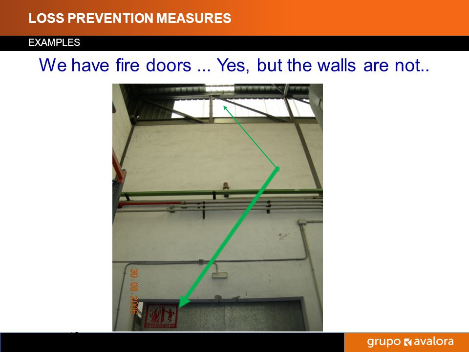 Titulo de la Presentación 20 We are painters, we paint everything… EXAMPLES LOSS PREVENTION MEASURES
