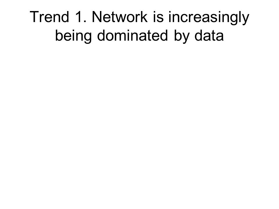 Trend 1. Network is increasingly being dominated by data
