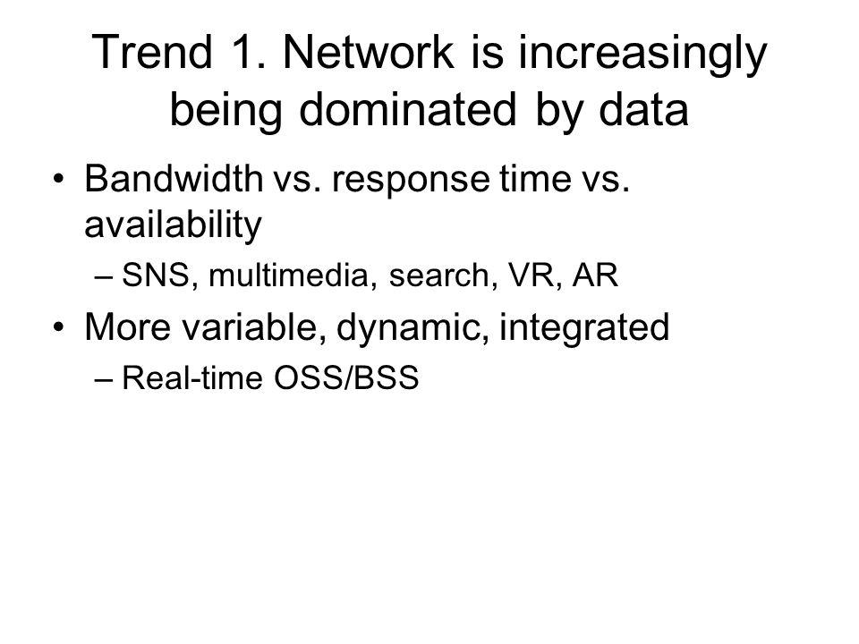 Bandwidth vs. response time vs.