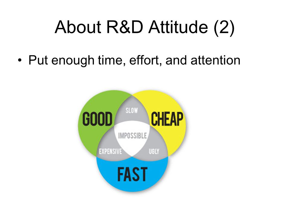 About R&D Attitude (2) Put enough time, effort, and attention
