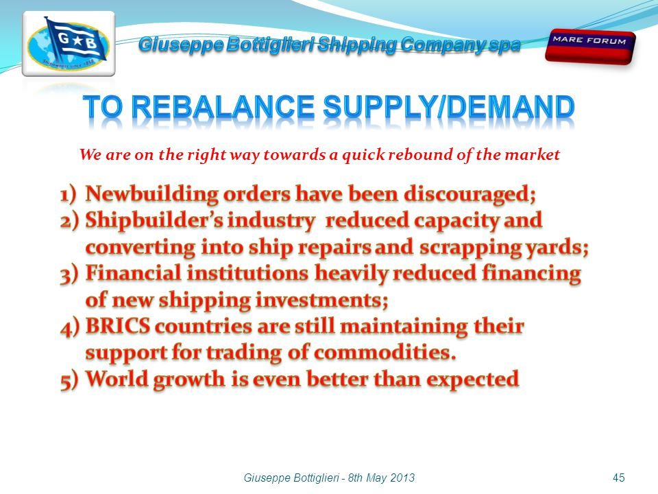 Giuseppe Bottiglieri - 8th May 2013 We are on the right way towards a quick rebound of the market 45