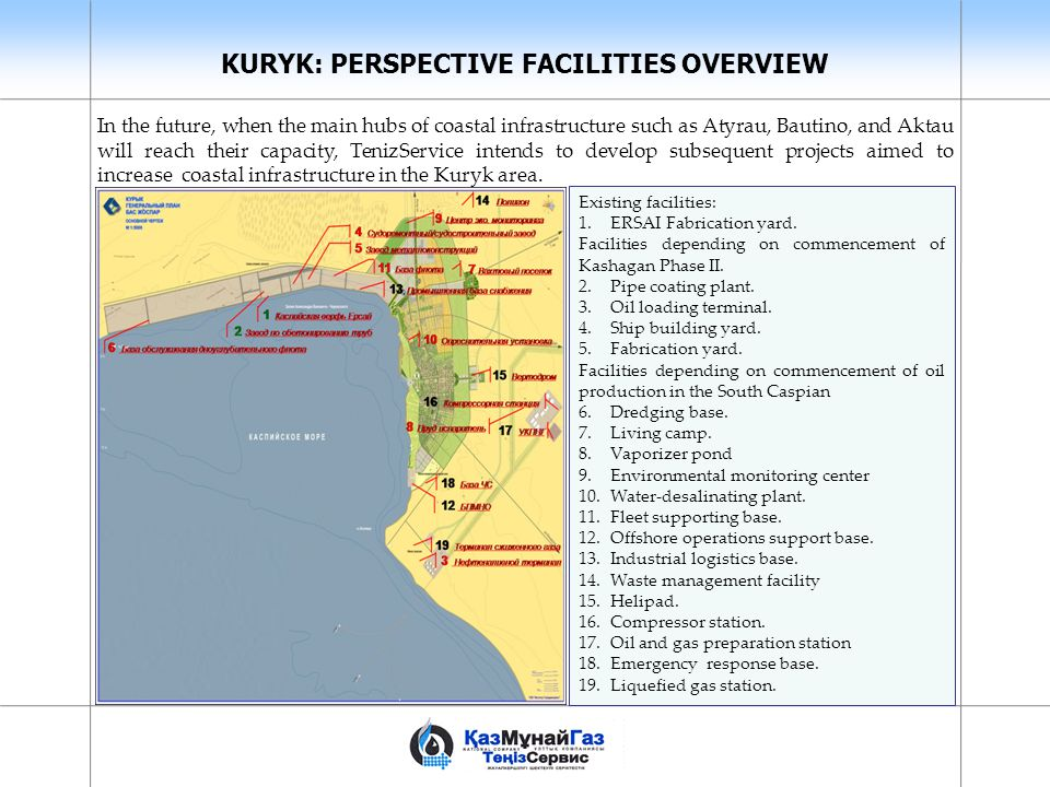 Existing facilities: 1.ERSAI Fabrication yard. Facilities depending on commencement of Kashagan Phase II. 2.Pipe coating plant. 3.Oil loading terminal
