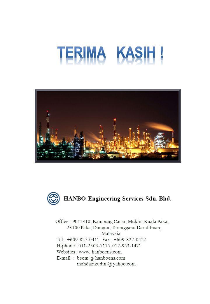 Office : Pt 11310, Kampung Cacar, Mukim Kuala Paka, 23100 Paka, Dungun, Terengganu Darul Iman, Malaysia Tel : +609-827-0411 Fax : +609-827-0422 H-phone : 011-2303-7115, 012-953-1471 Websites : www.