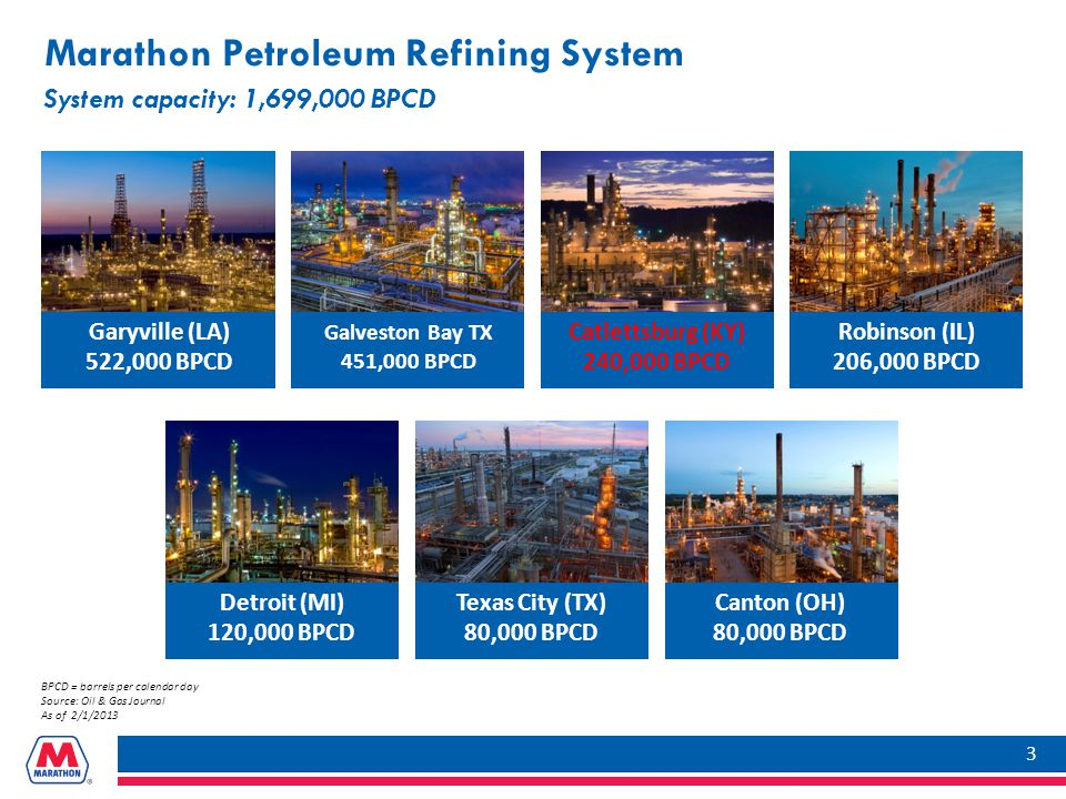 Marathon Petroleum Refining System System capacity: 1,699,000 BPCD Garyville (LA) 522,000 BPCD Texas City (TX) 80,000 BPCD Catlettsburg (KY) 240,000 BPCD Detroit (MI) 120,000 BPCD BPCD = barrels per calendar day Source: Oil & Gas Journal As of 2/1/2013 Canton (OH) 80,000 BPCD Robinson (IL) 206,000 BPCD Galveston Bay TX 451,000 BPCD 3