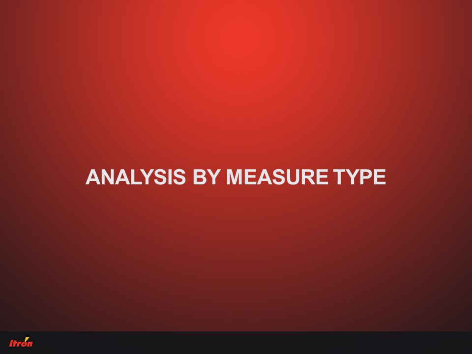 ANALYSIS BY MEASURE TYPE