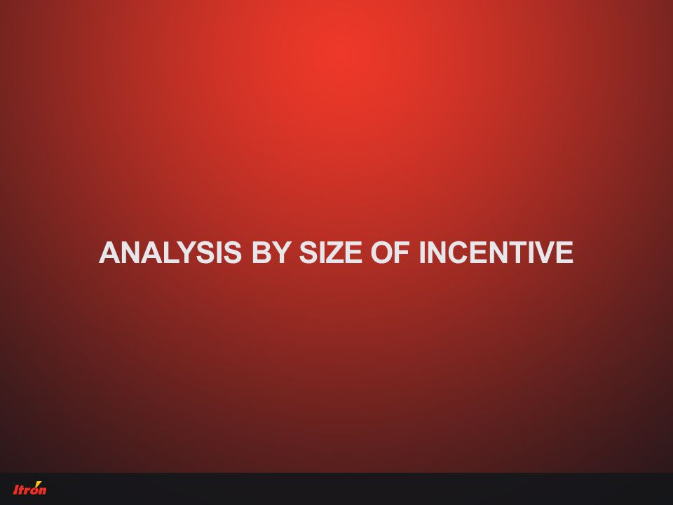 ANALYSIS BY SIZE OF INCENTIVE