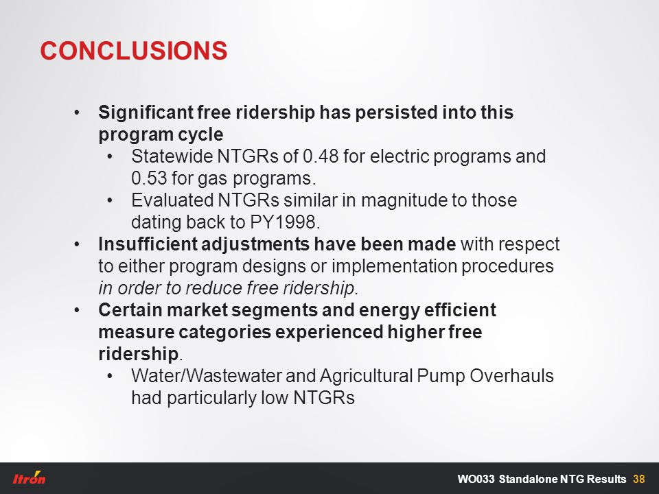 CONCLUSIONS 38WO033 Standalone NTG Results Significant free ridership has persisted into this program cycle Statewide NTGRs of 0.48 for electric programs and 0.53 for gas programs.