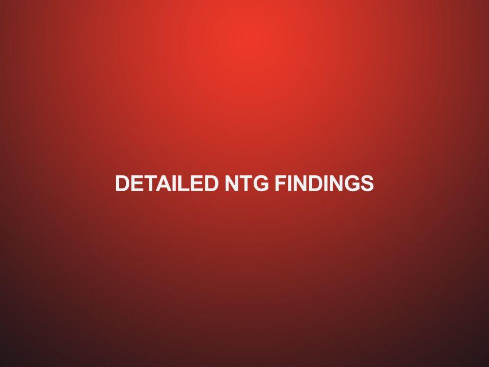 DETAILED NTG FINDINGS